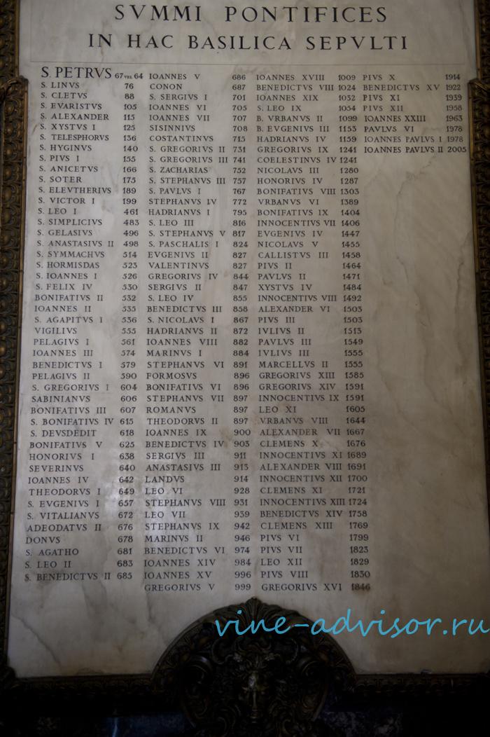 список римских пап